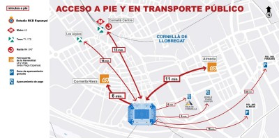 How to get to the Espanyol Stadium?
