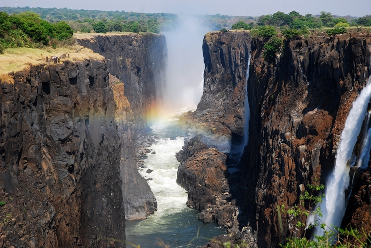 Tips documentation and requirements to travel to Zambia