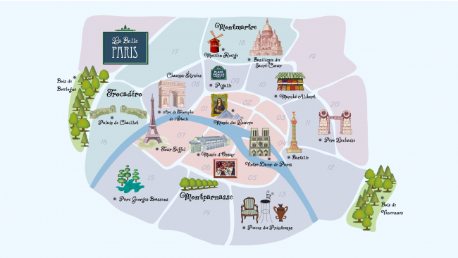 Map of the main neighborhoods of Paris