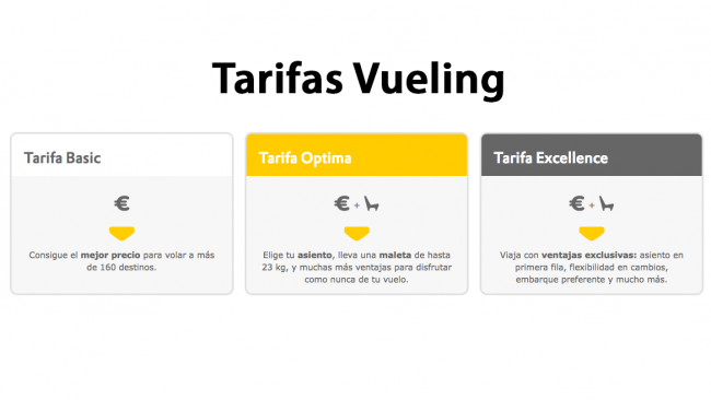 Vueling rate types