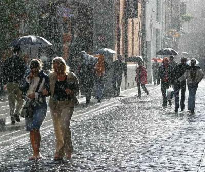 Climate in Dublin