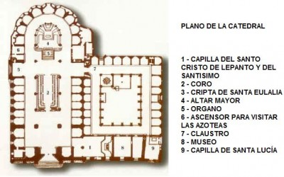 Map of the Cathedral