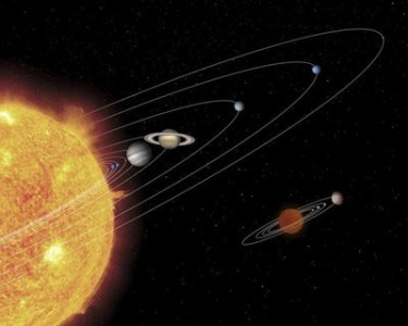 The planetary solar system