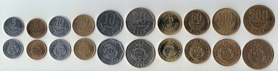 Coins in use of Costa Rica