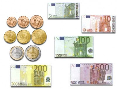 Currency Cyprus