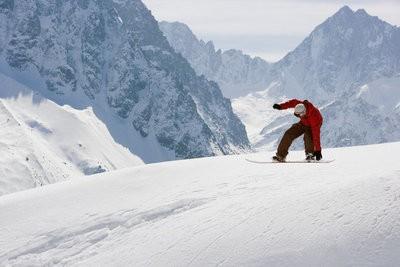 Snowboard jumps