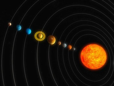 The solar system in the planetarium