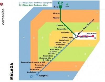 Carte de banlieue de Malaga